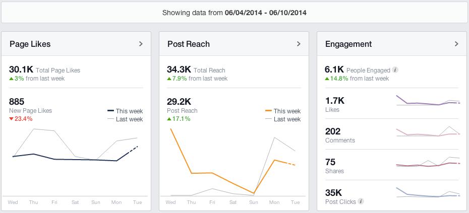 ruzgarin-izinde-facebook-istatistik